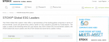 ENEL incluída no Índice Stoxx Global ESG Leaders pelo quarto ano consecutivo