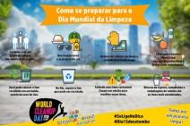 Sesc Pantanal prepara mutirão de limpeza no rio Cuiabá em celebração ao