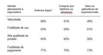 ESPECIAL CORONAVÍRUS - Isolamento social transforma o comportamento de consumo dos brasileiros