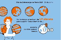 Dia da Sobrecarga da Terra: um novo normal não tão novo assim